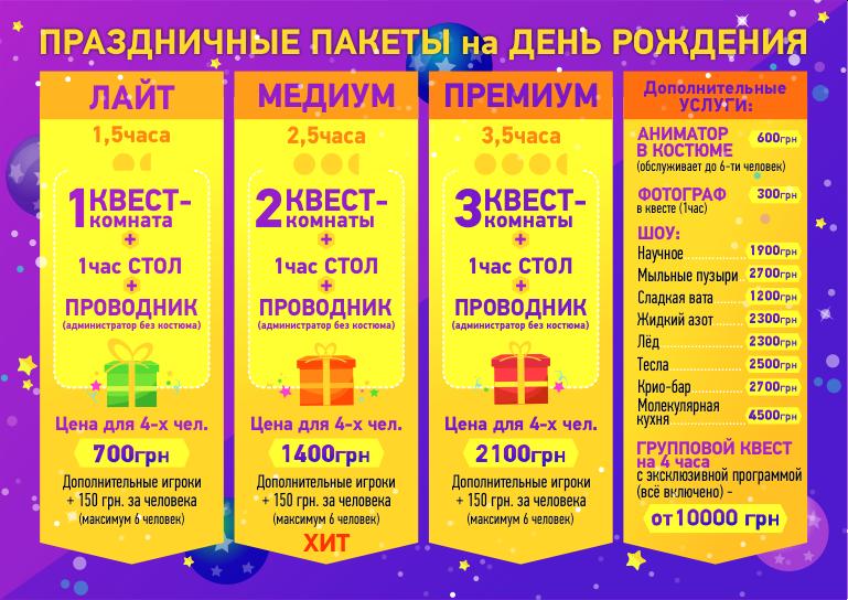 Kids-sayt_ceny-1 Детский День Рождения в Харькове