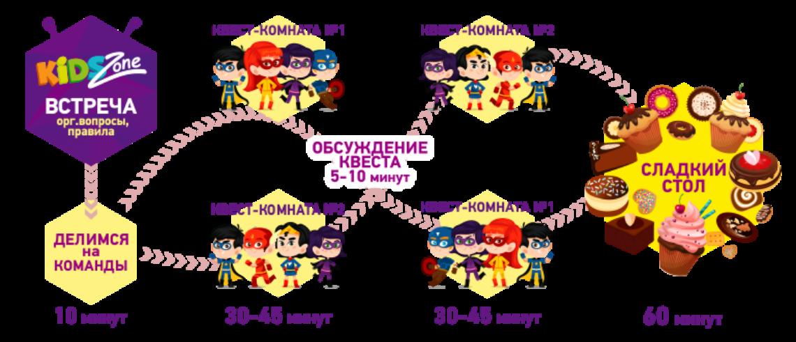 Кидс сайт_схема (2)