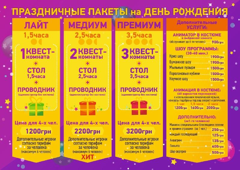 photo1624259050 Детский День Рождения в Харькове